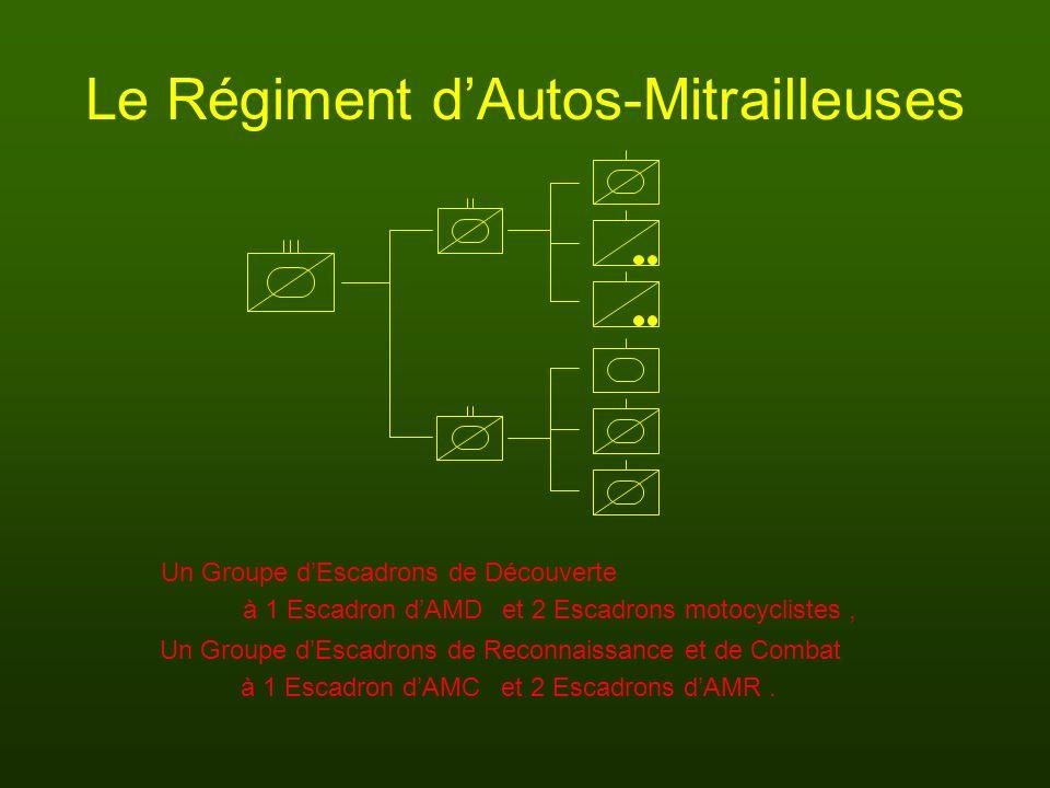 Le Régiment d'Autos-Mitrailleuses