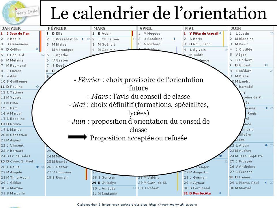 Le calendrier de l'orientation
