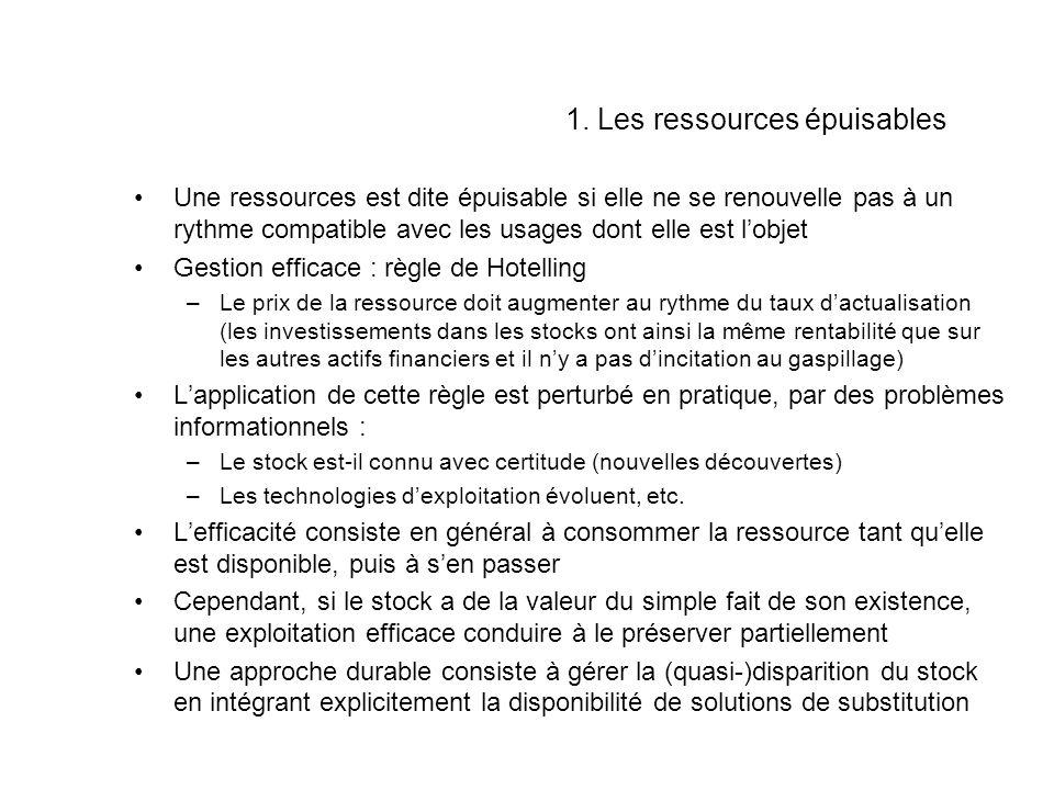 1. Les ressources épuisables