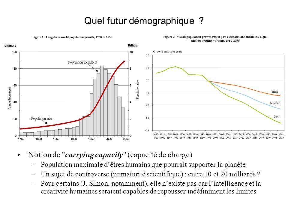 Quel futur démographique