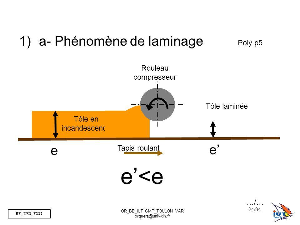 e'<e a- Phénomène de laminage e e' Poly p5 Rouleau compresseur