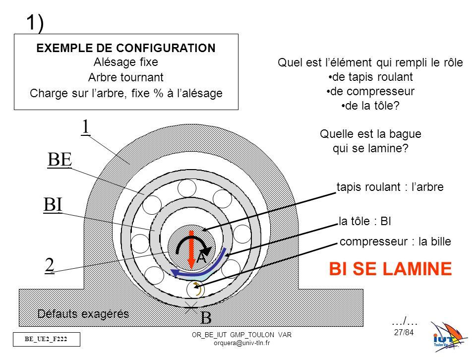1 BE BI 2 BI SE LAMINE B A EXEMPLE DE CONFIGURATION Alésage fixe