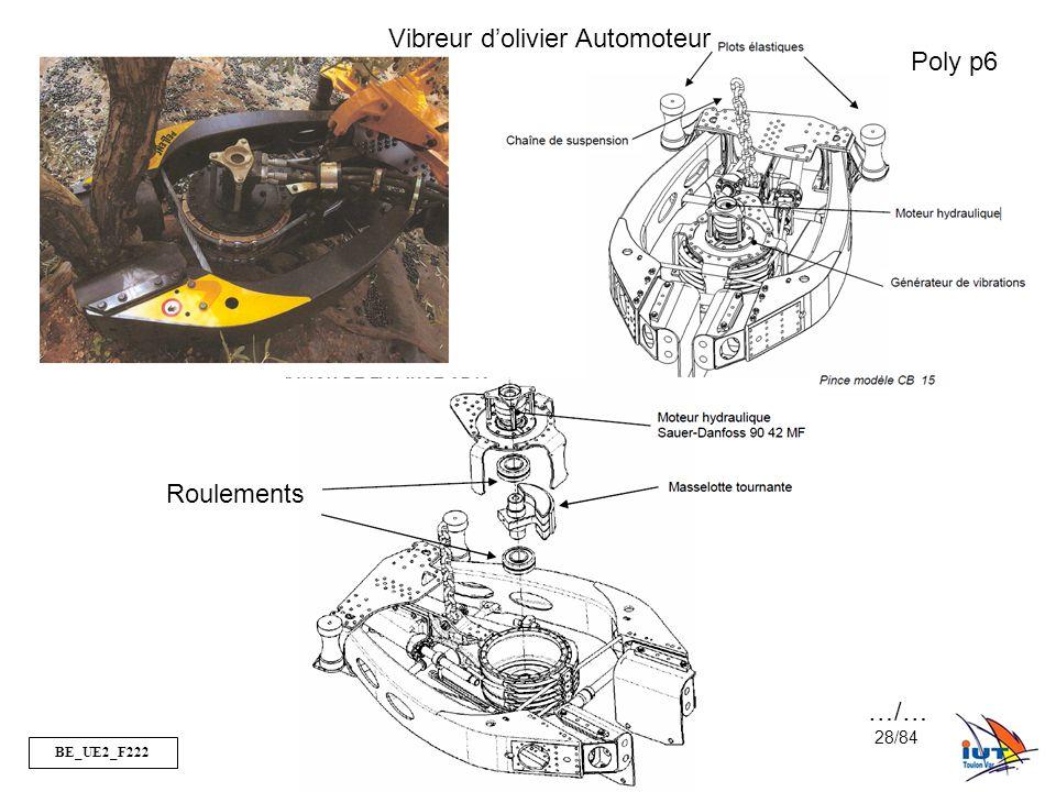 Vibreur d'olivier Automoteur