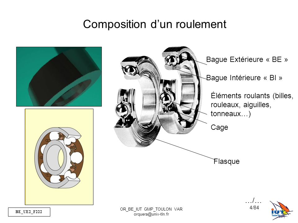Composition d'un roulement