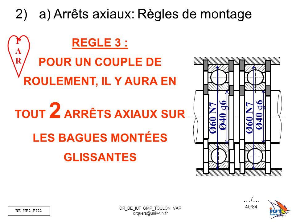 a) Arrêts axiaux: Règles de montage