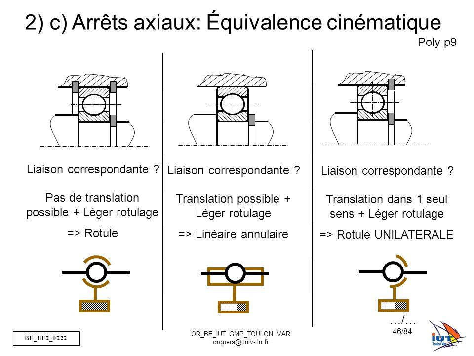 c) Arrêts axiaux: Équivalence cinématique