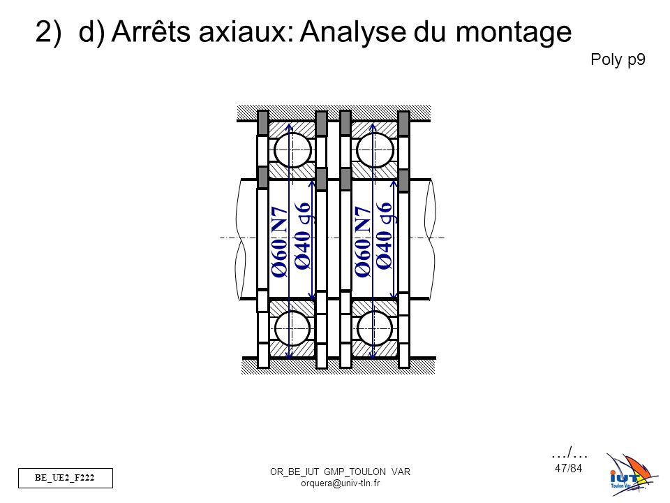 d) Arrêts axiaux: Analyse du montage