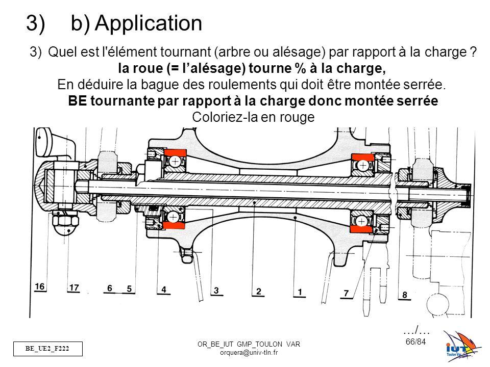 b) Application Quel est l élément tournant (arbre ou alésage) par rapport à la charge la roue (= l'alésage) tourne % à la charge,