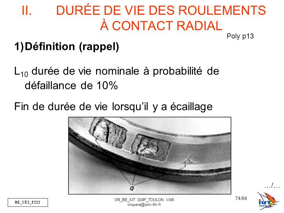 DURÉE DE VIE DES ROULEMENTS À CONTACT RADIAL
