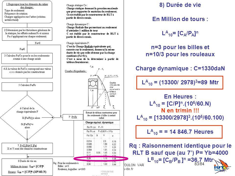 Charge dynamique : C=1330daN LA10 = (13300/ 2978)3=89 Mtr En Heures :