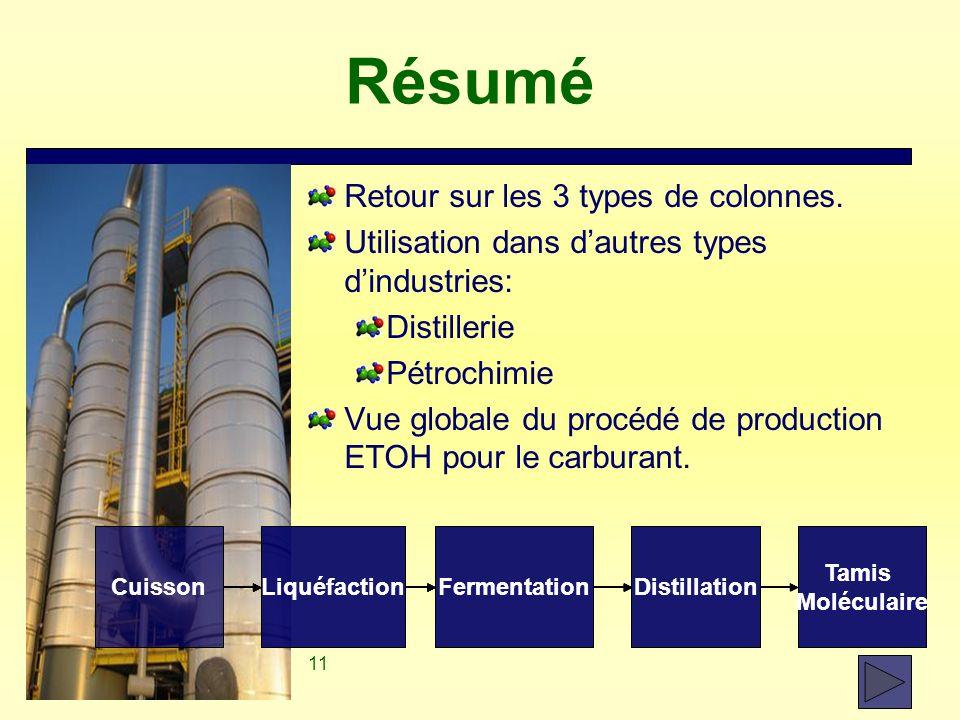 Résumé Retour sur les 3 types de colonnes.