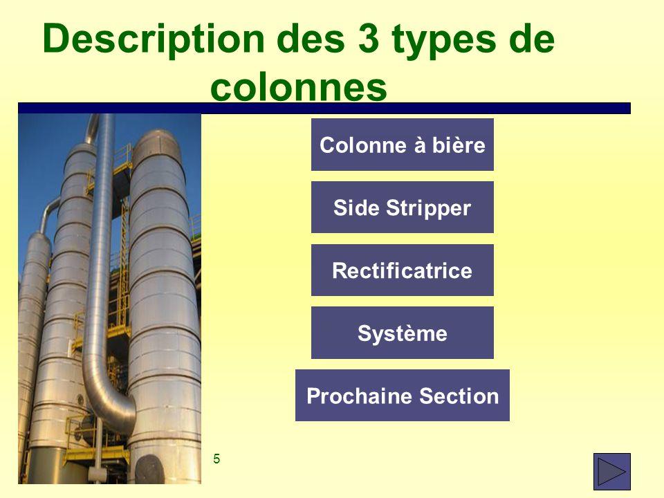 Description des 3 types de colonnes
