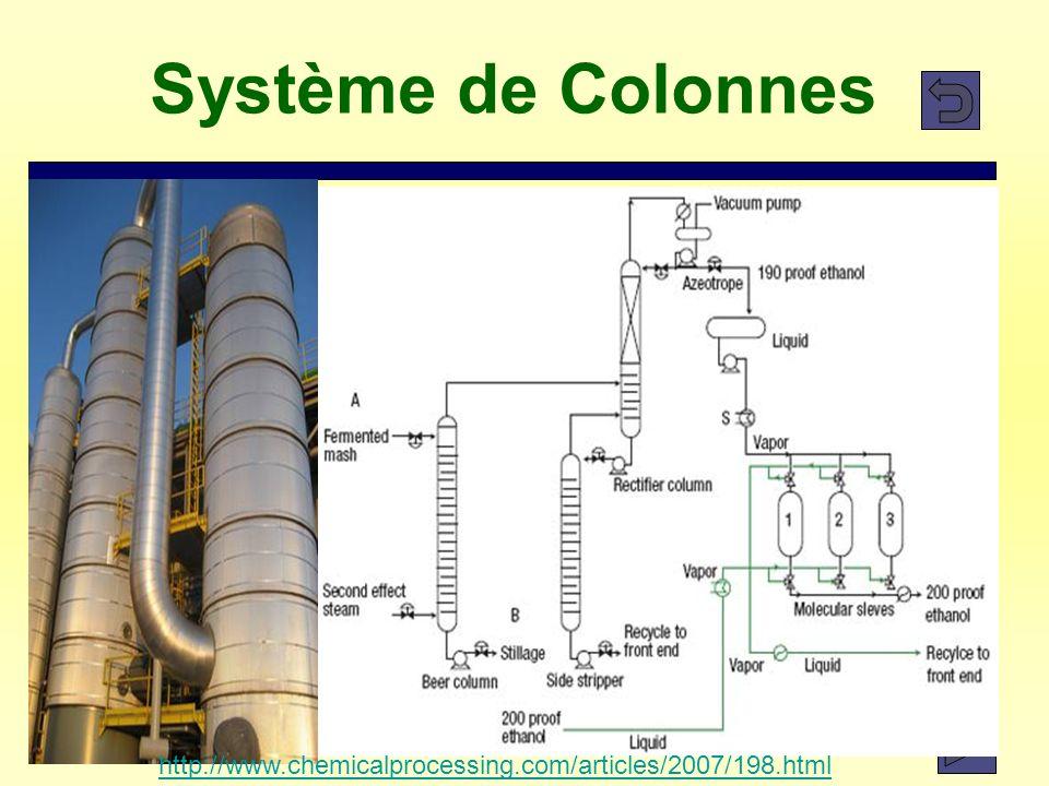 Système de Colonnes http://www.chemicalprocessing.com/articles/2007/198.html