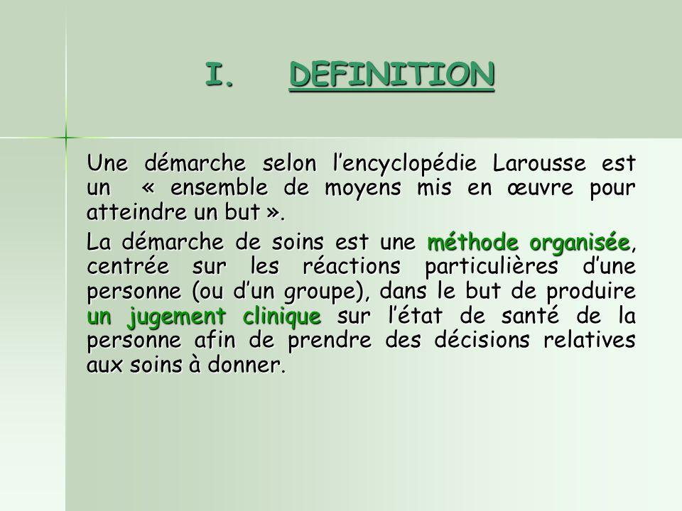 DEFINITION Une démarche selon l'encyclopédie Larousse est un « ensemble de moyens mis en œuvre pour atteindre un but ».