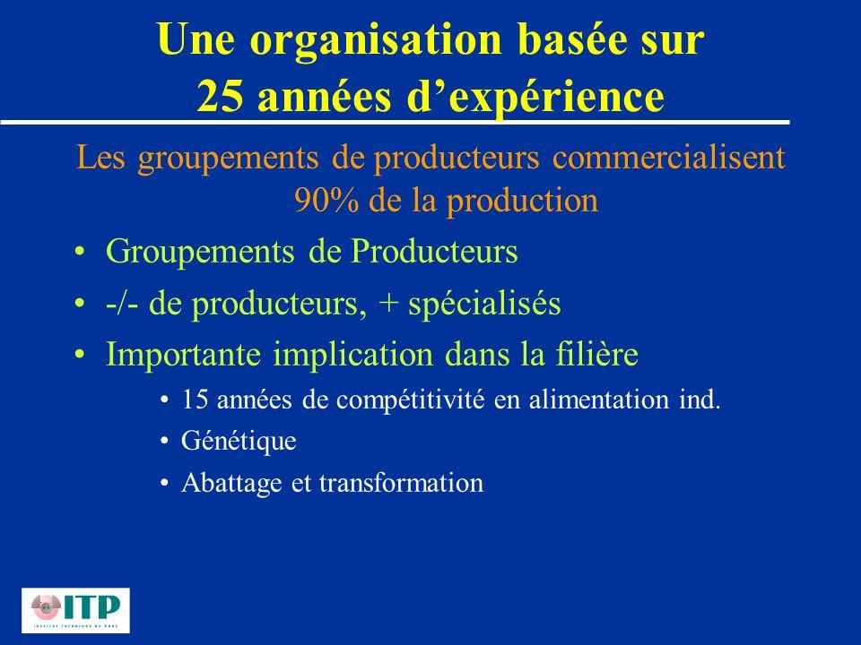 Une organisation basée sur 25 années d'expérience