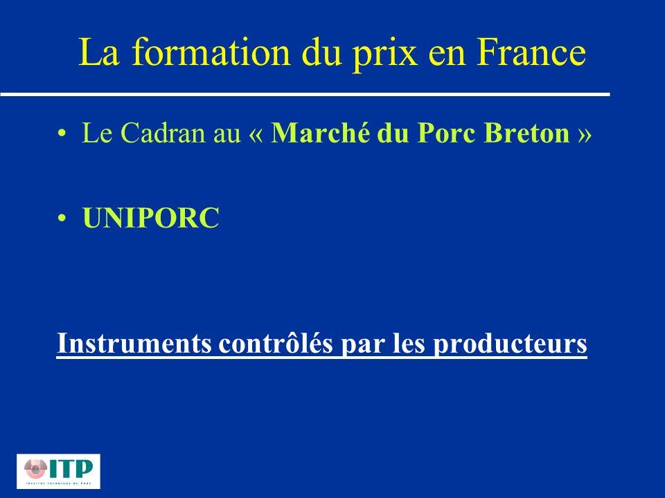 La formation du prix en France
