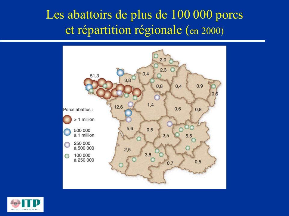 Les abattoirs de plus de 100 000 porcs et répartition régionale (en 2000)