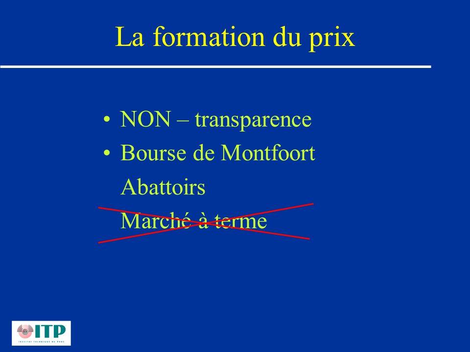 La formation du prix NON – transparence Bourse de Montfoort Abattoirs