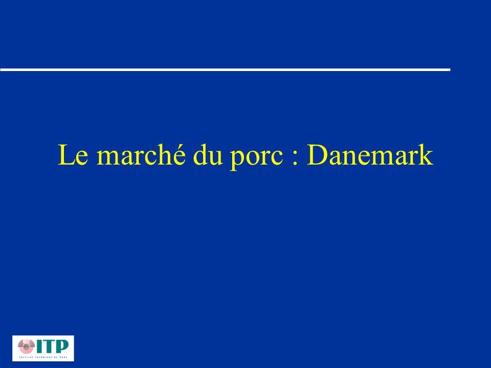 Le marché du porc : Danemark