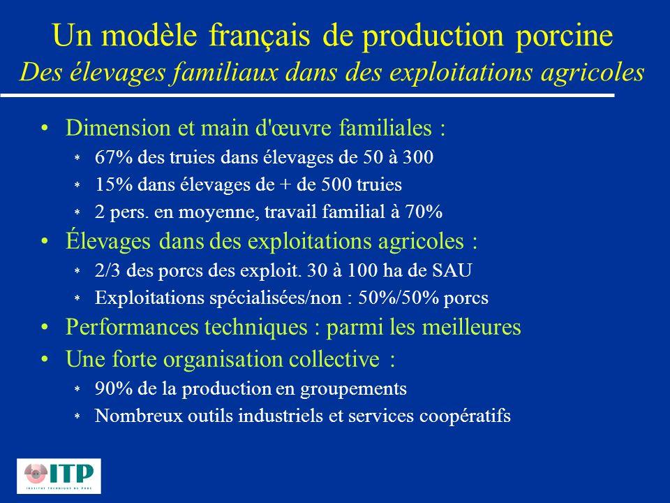 Un modèle français de production porcine Des élevages familiaux dans des exploitations agricoles