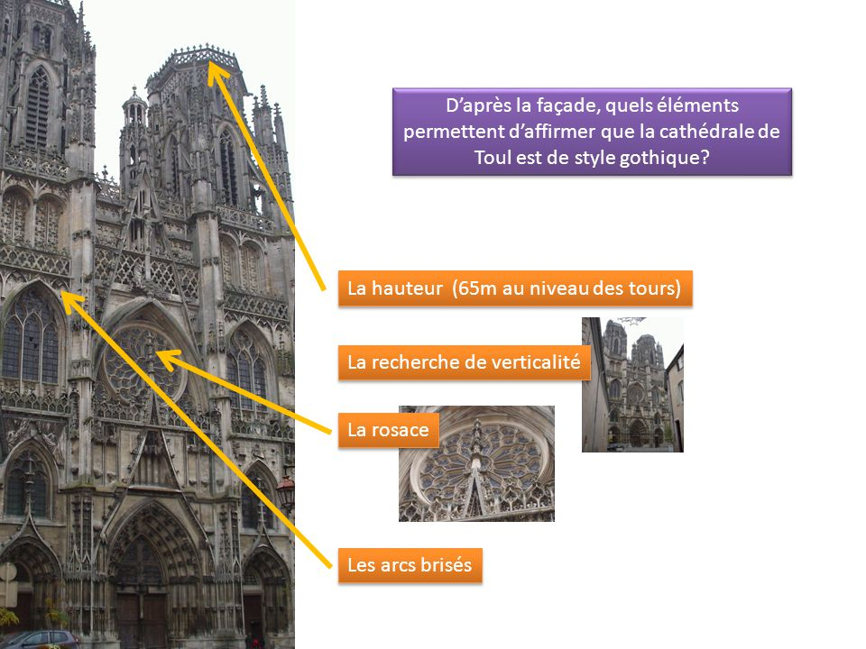 D'après la façade, quels éléments permettent d'affirmer que la cathédrale de Toul est de style gothique