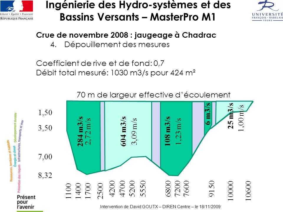 Crue de novembre 2008 : jaugeage à Chadrac Dépouillement des mesures