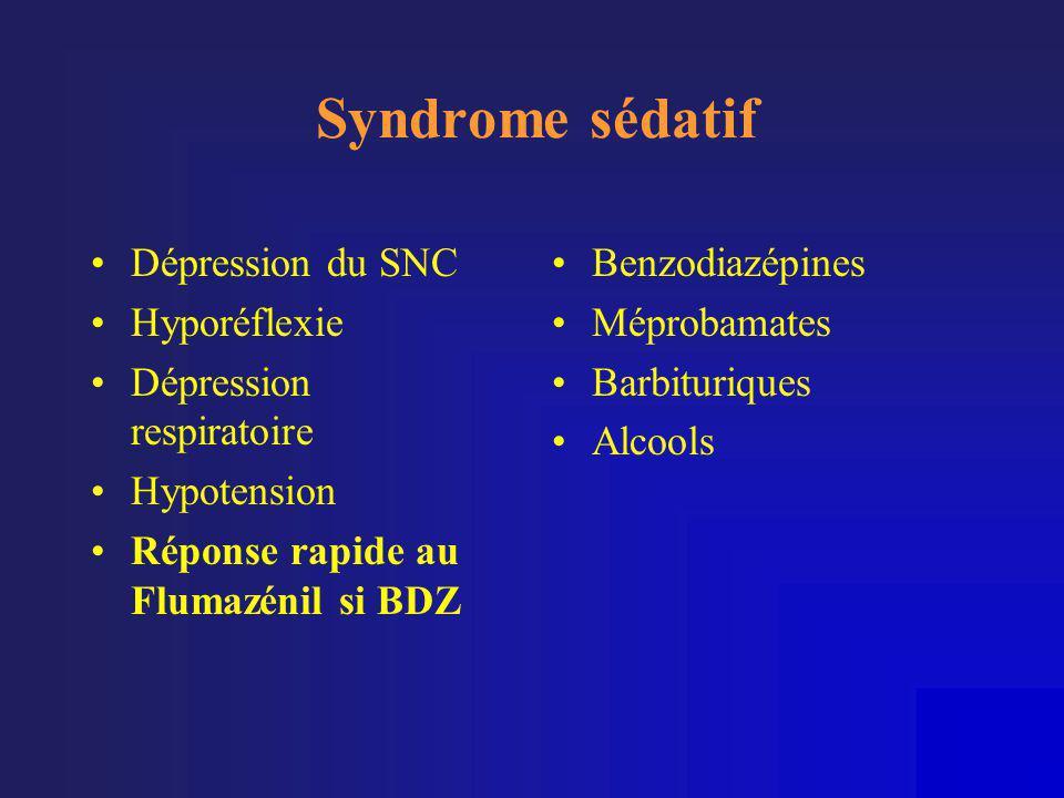 Syndrome sédatif Dépression du SNC Hyporéflexie