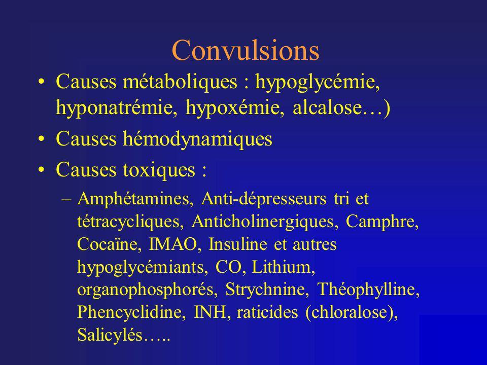 Convulsions Causes métaboliques : hypoglycémie, hyponatrémie, hypoxémie, alcalose…) Causes hémodynamiques.