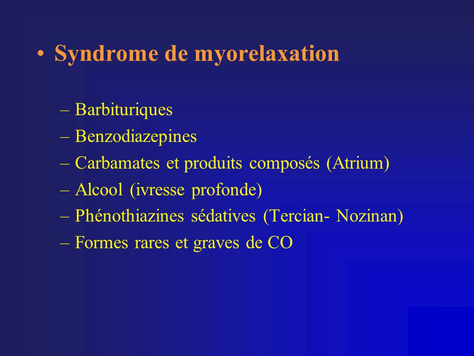 Syndrome de myorelaxation