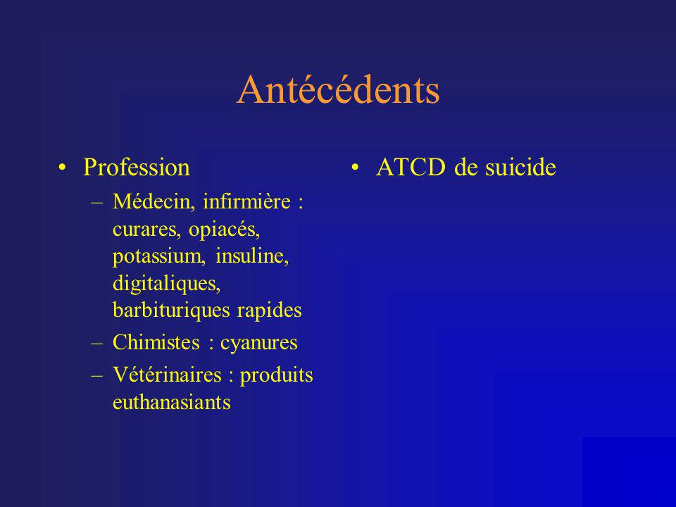 Antécédents Profession ATCD de suicide