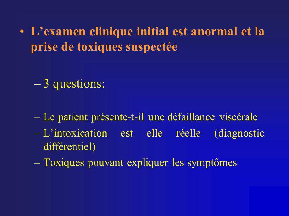 L'examen clinique initial est anormal et la prise de toxiques suspectée