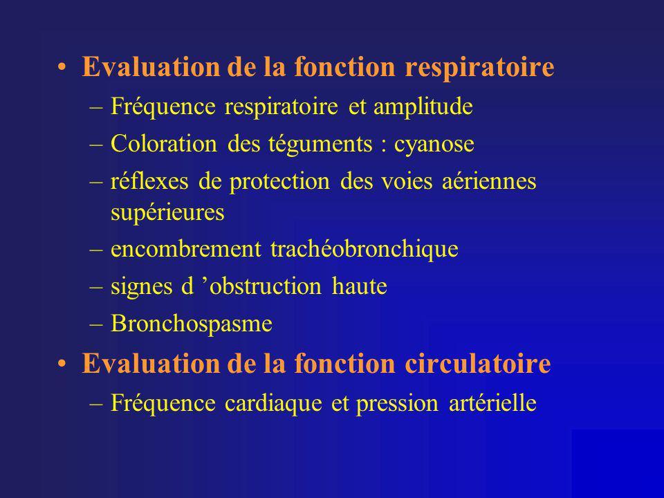 Evaluation de la fonction respiratoire
