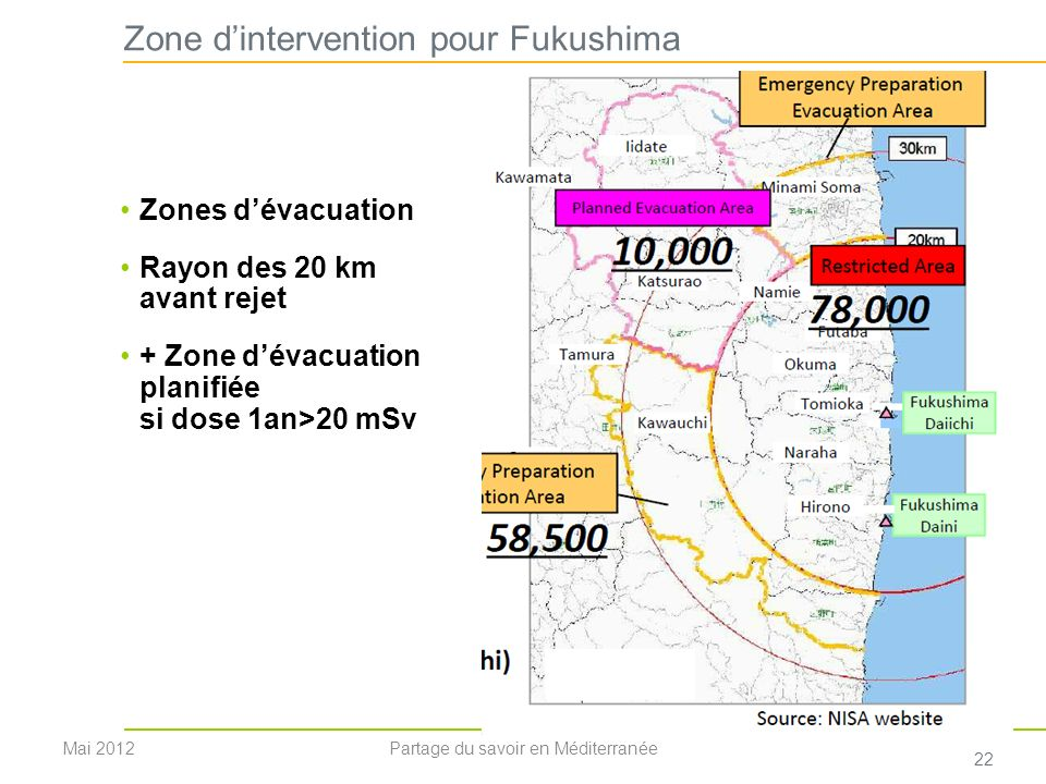 Zone d'intervention pour Fukushima