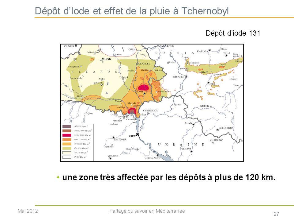 Dépôt d'Iode et effet de la pluie à Tchernobyl
