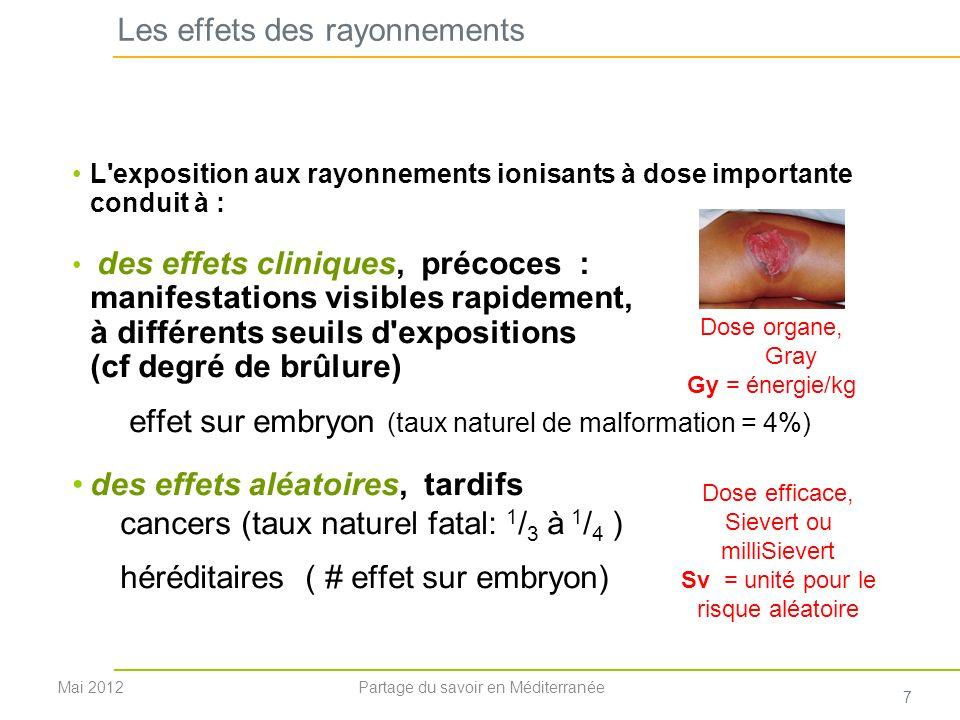 Les effets des rayonnements