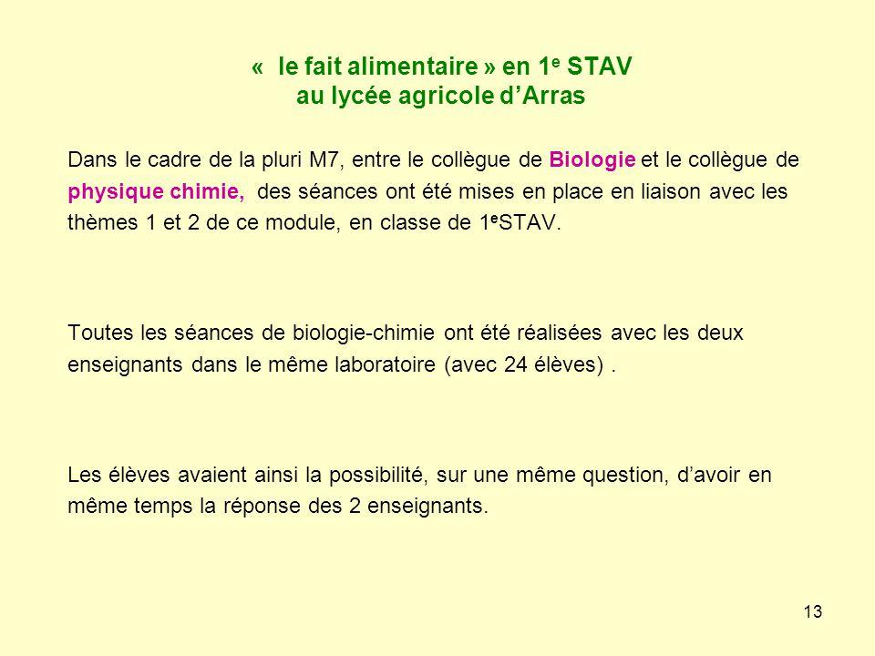 « le fait alimentaire » en 1e STAV au lycée agricole d'Arras