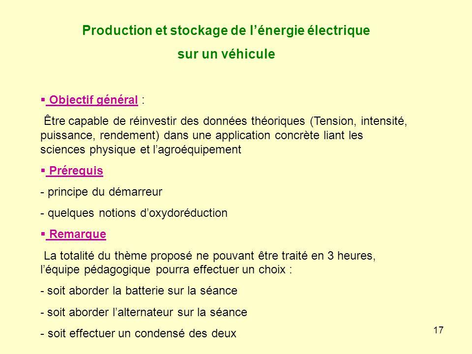 Production et stockage de l'énergie électrique