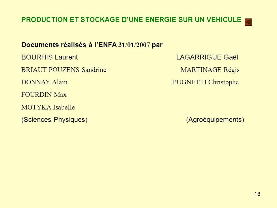 PRODUCTION ET STOCKAGE D'UNE ENERGIE SUR UN VEHICULE