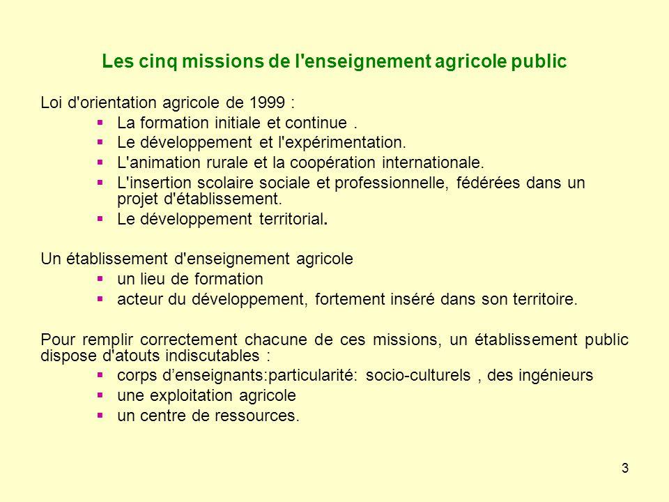 Les cinq missions de l enseignement agricole public