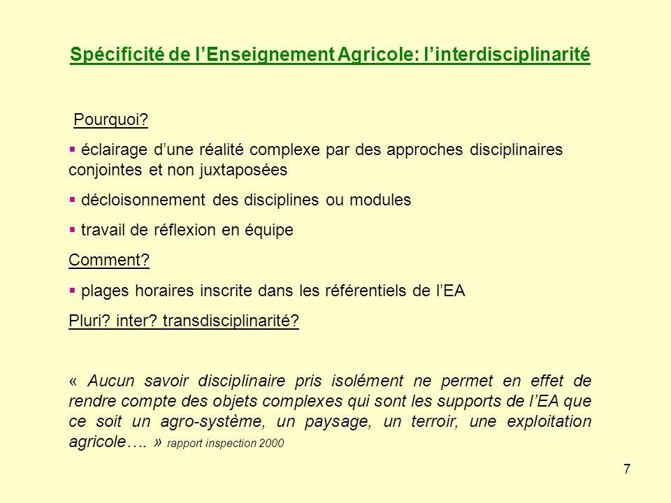 Spécificité de l'Enseignement Agricole: l'interdisciplinarité