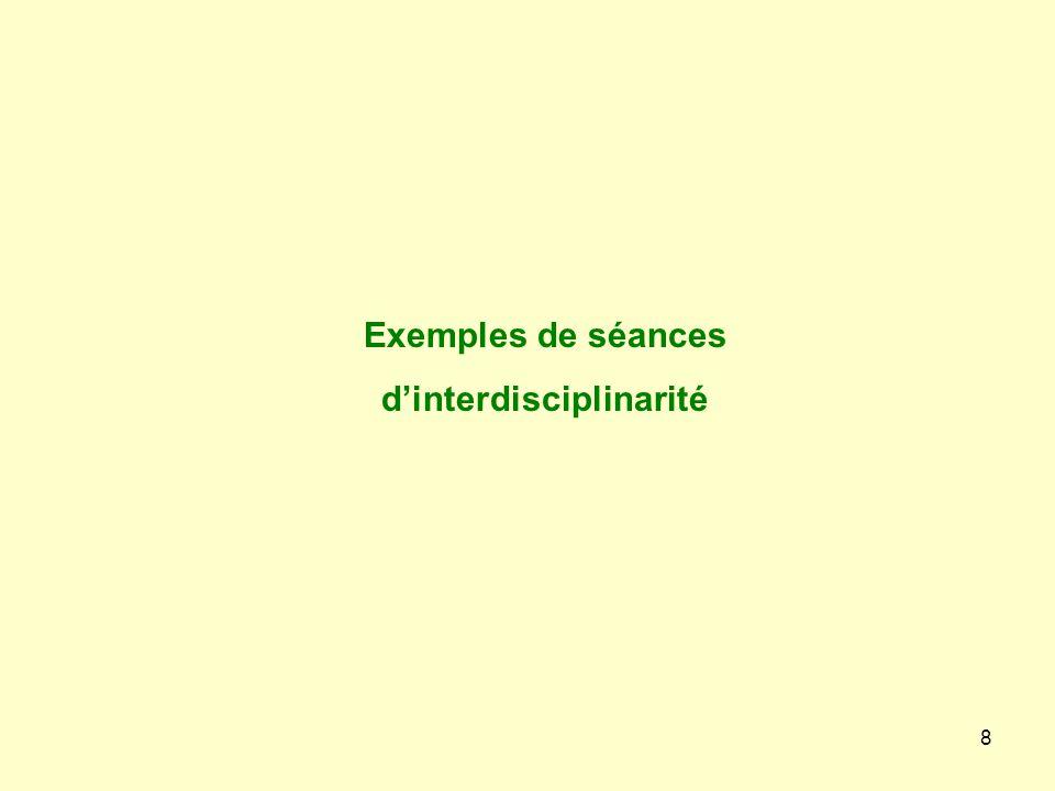 d'interdisciplinarité