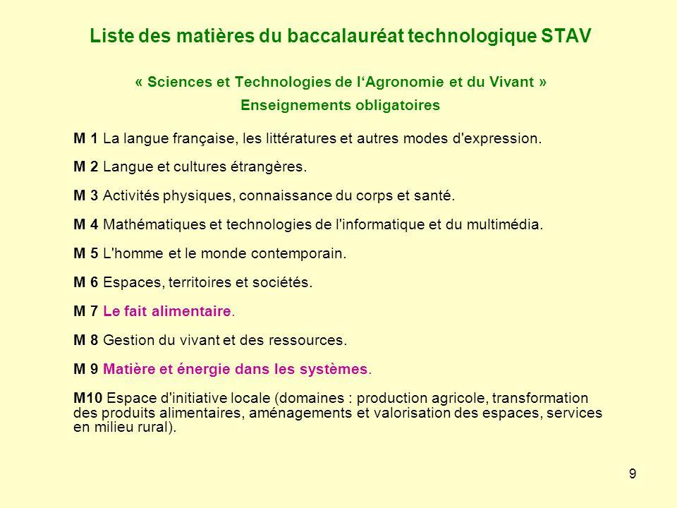 Liste des matières du baccalauréat technologique STAV
