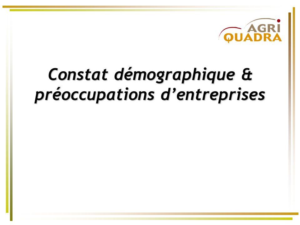 Constat démographique & préoccupations d'entreprises