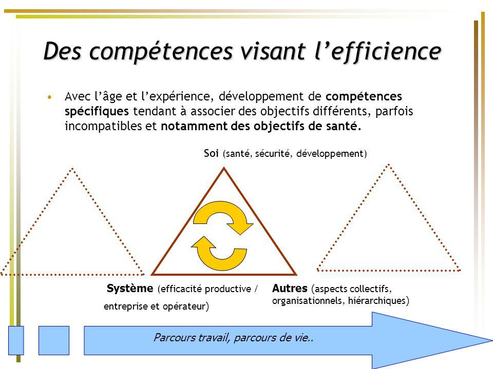 Des compétences visant l'efficience