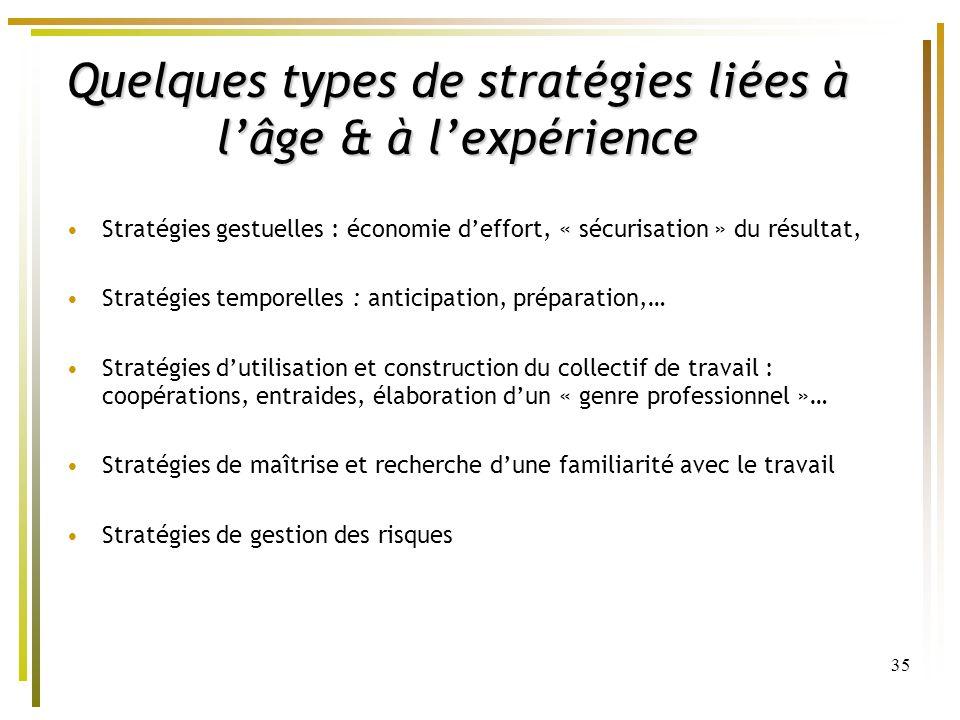 Quelques types de stratégies liées à l'âge & à l'expérience
