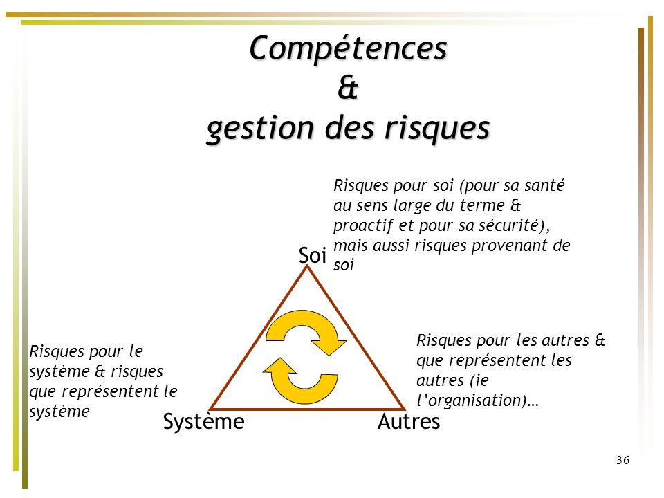 Compétences & gestion des risques
