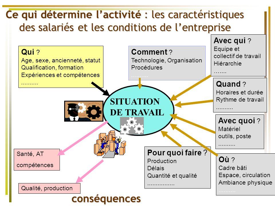 Ce qui détermine l'activité : les caractéristiques des salariés et les conditions de l'entreprise