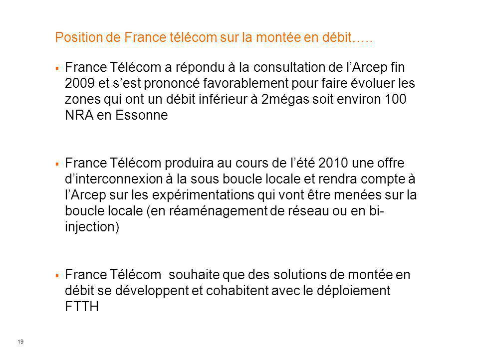 Position de France télécom sur la montée en débit…..