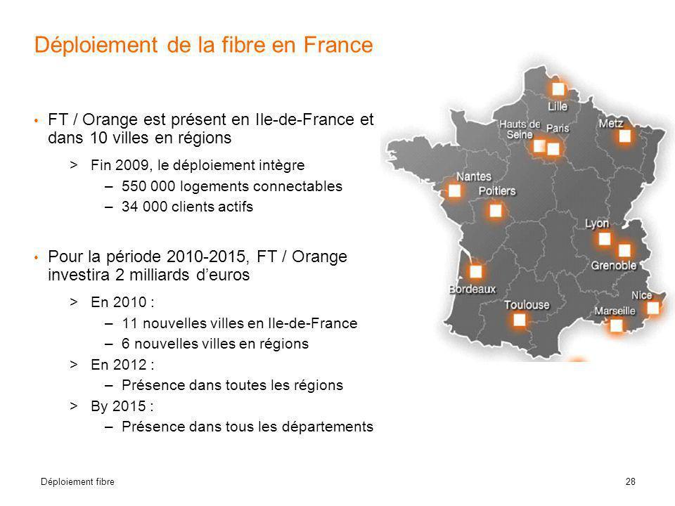 Déploiement de la fibre en France