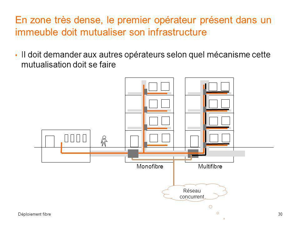 En zone très dense, le premier opérateur présent dans un immeuble doit mutualiser son infrastructure